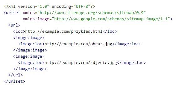 Что такое файл sitemap, все о нем